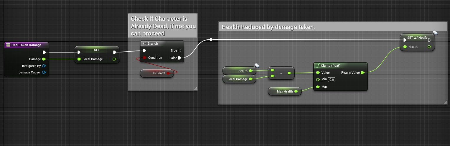 Character hitboxes in Unreal Engine 4 – THATLITTLESPIDER